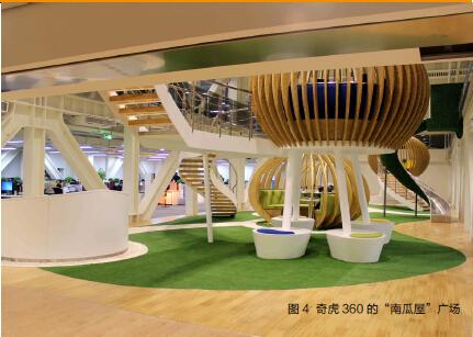 中国办公场所革新-图4