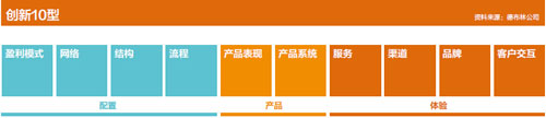 特写-创新十型-创新10型-xiao