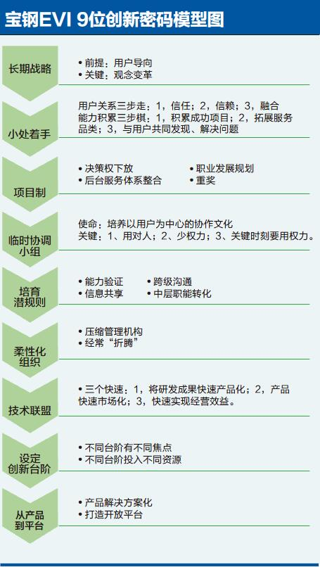 中国案例1-2